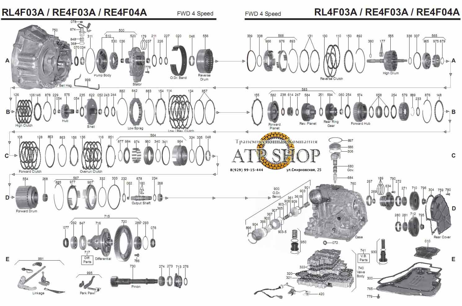 jeep 4x4 drivetrain diagram  jeep  free engine image for